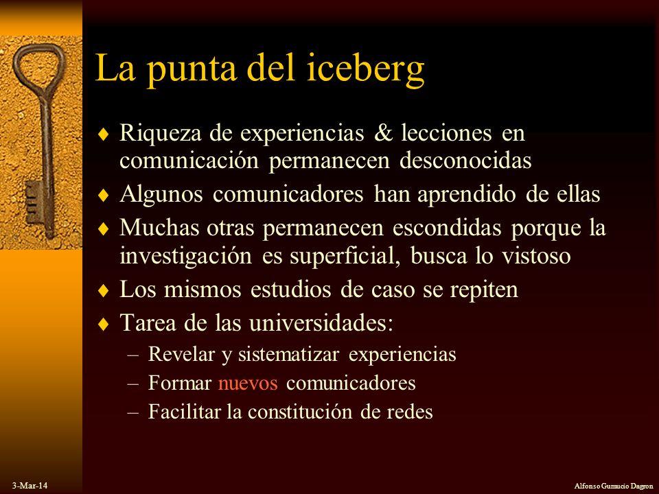 La punta del iceberg Riqueza de experiencias & lecciones en comunicación permanecen desconocidas. Algunos comunicadores han aprendido de ellas.