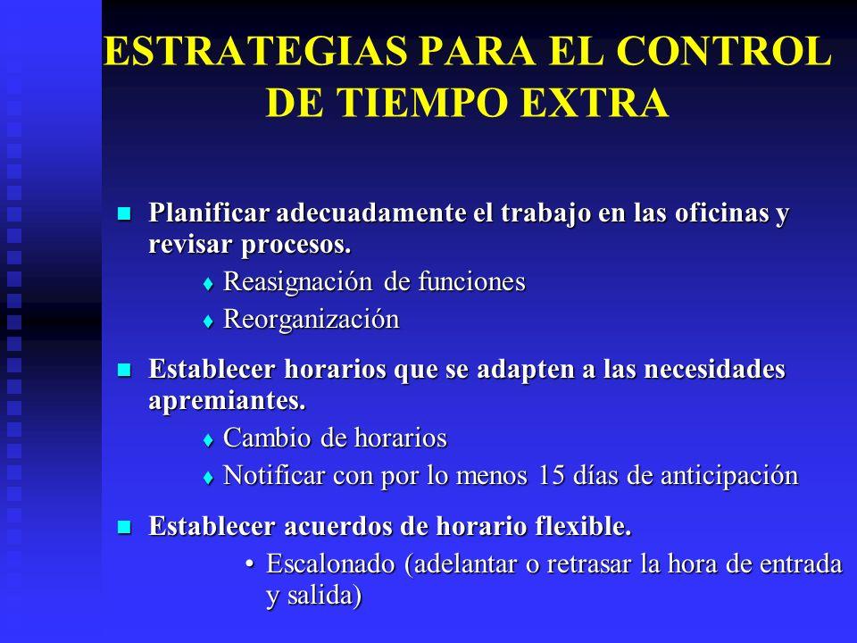 ESTRATEGIAS PARA EL CONTROL DE TIEMPO EXTRA