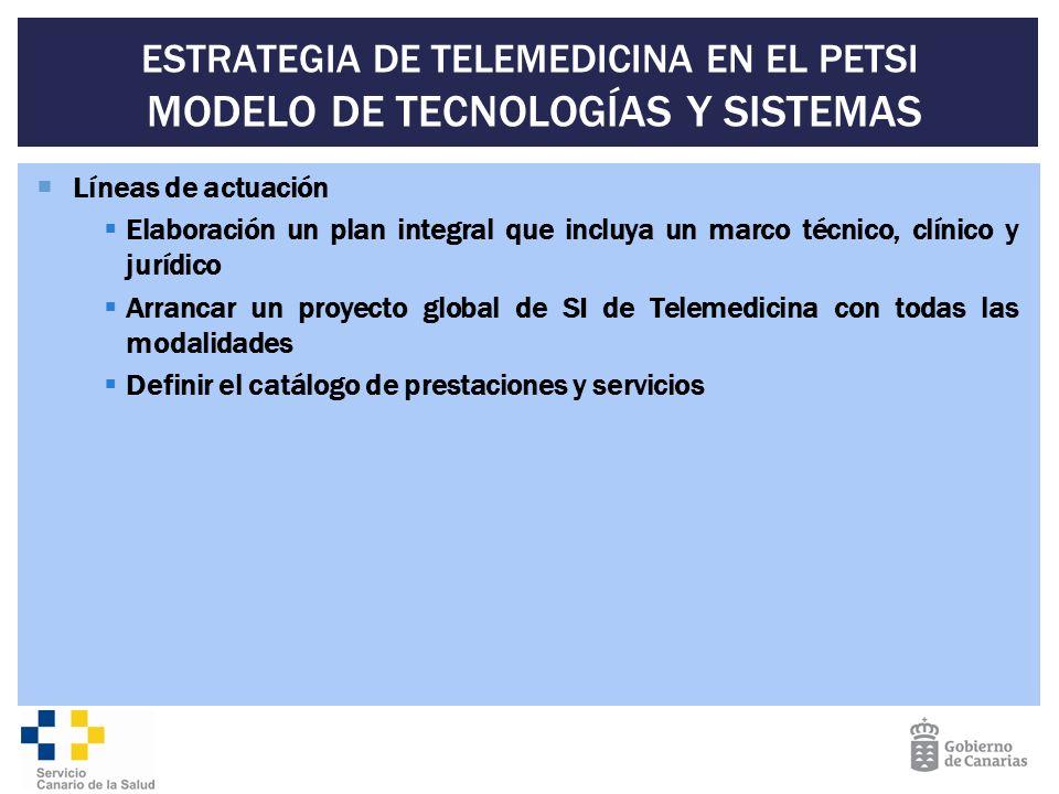ESTRATEGIA DE TELEMEDICINA EN EL PETSI MODELO DE TECNOLOGÍAS Y SISTEMAS