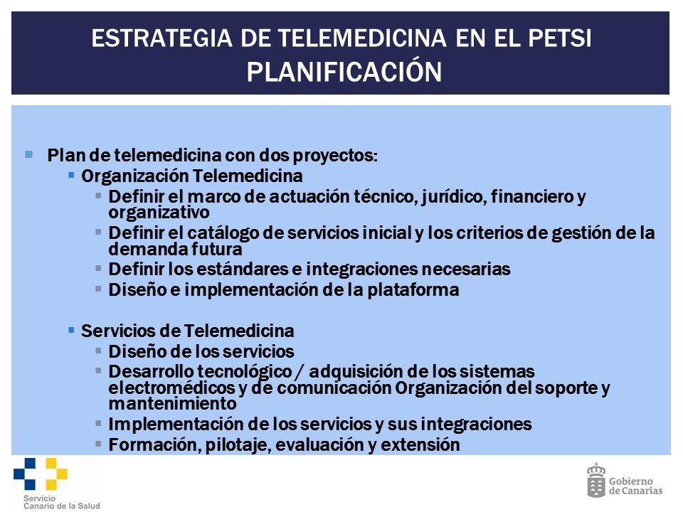 ESTRATEGIA DE TELEMEDICINA EN EL PETSI PLANIFICACIÓN