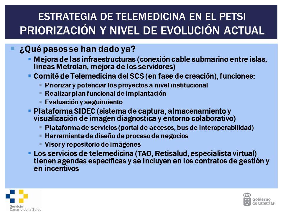 ESTRATEGIA DE TELEMEDICINA EN EL PETSI PRIORIZACIÓN Y NIVEL DE EVOLUCIÓN ACTUAL