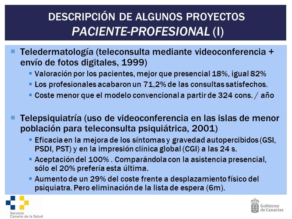 DESCRIPCIÓN DE ALGUNOS PROYECTOS PACIENTE-PROFESIONAL (I)