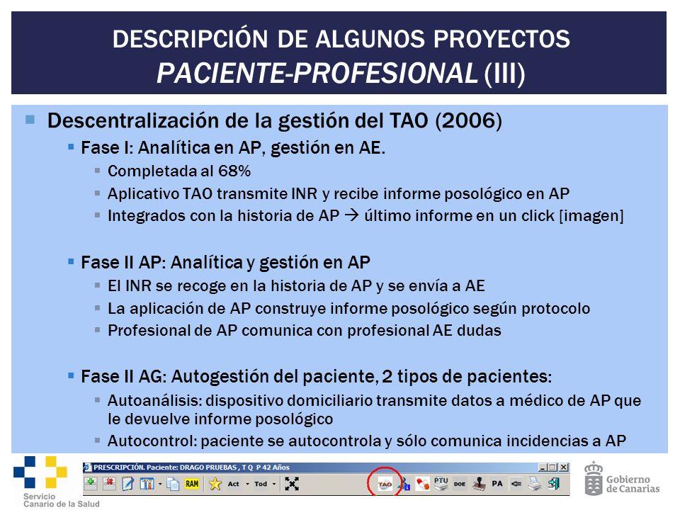 DESCRIPCIÓN DE ALGUNOS PROYECTOS PACIENTE-PROFESIONAL (III)
