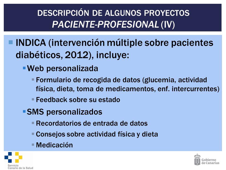 DESCRIPCIÓN DE ALGUNOS PROYECTOS PACIENTE-PROFESIONAL (IV)