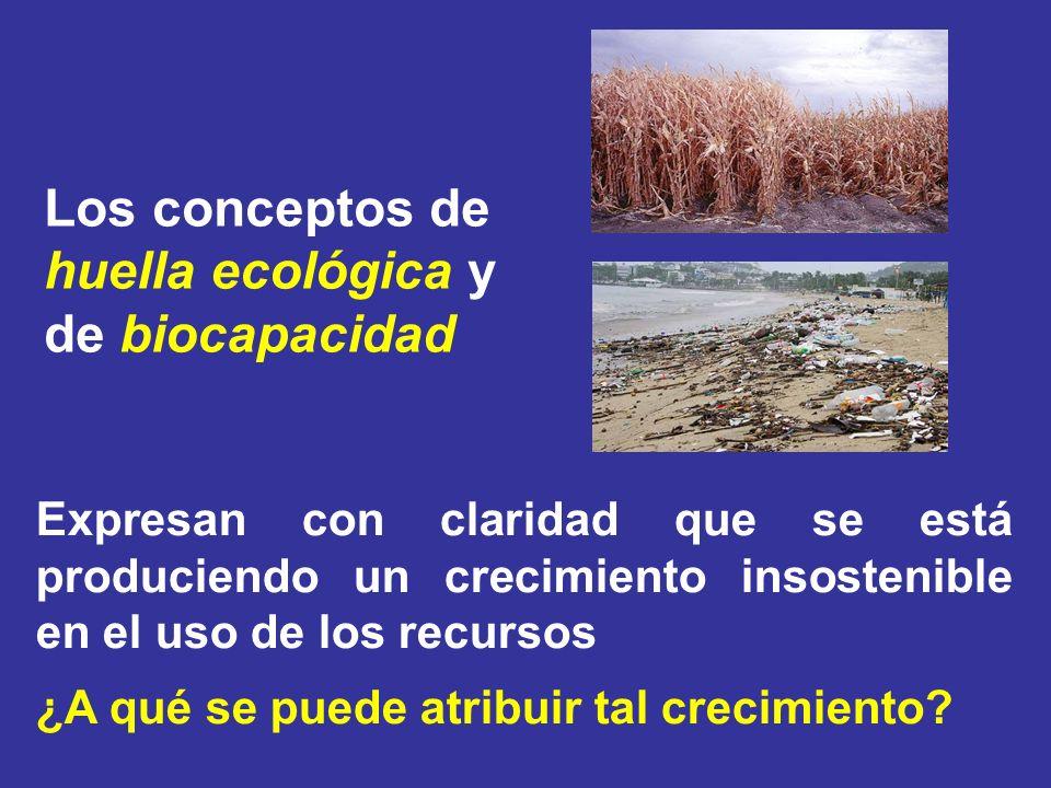 Los conceptos de huella ecológica y de biocapacidad