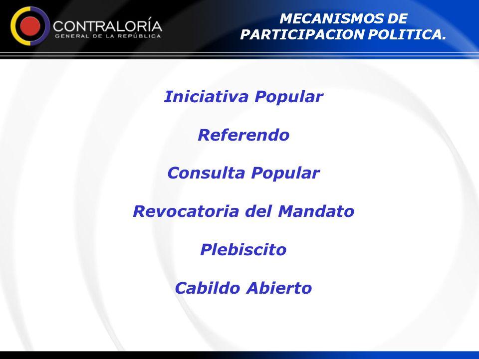 MECANISMOS DE PARTICIPACION POLITICA. Revocatoria del Mandato