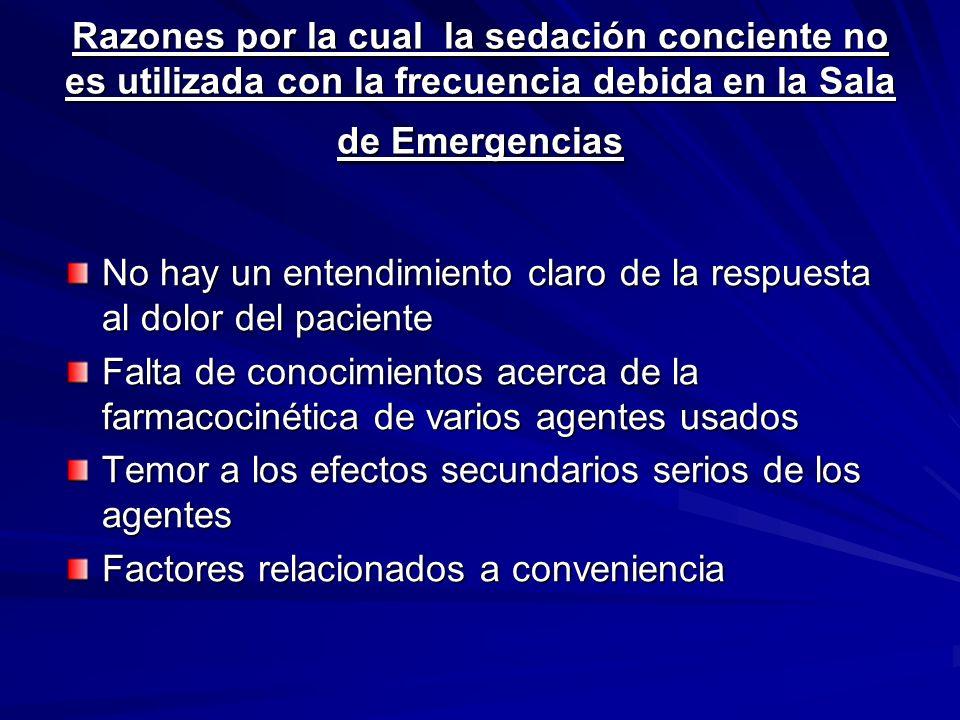 Razones por la cual la sedación conciente no es utilizada con la frecuencia debida en la Sala de Emergencias
