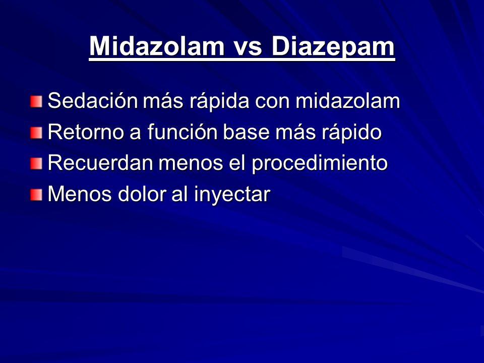 Midazolam vs Diazepam Sedación más rápida con midazolam
