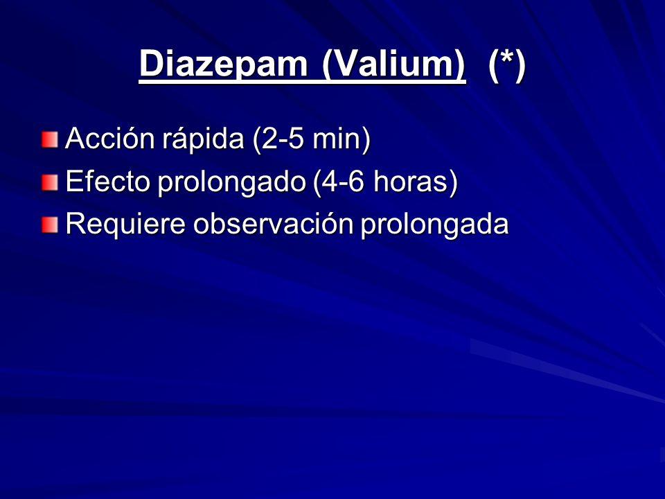 Diazepam (Valium) (*) Acción rápida (2-5 min)