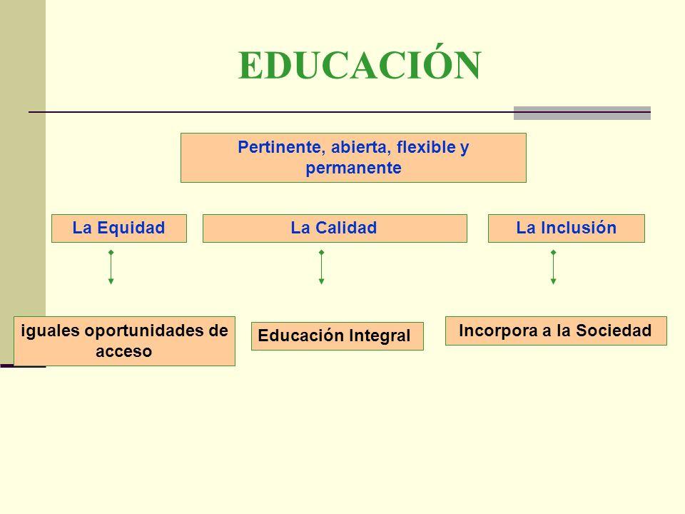 EDUCACIÓN Pertinente, abierta, flexible y permanente La Equidad