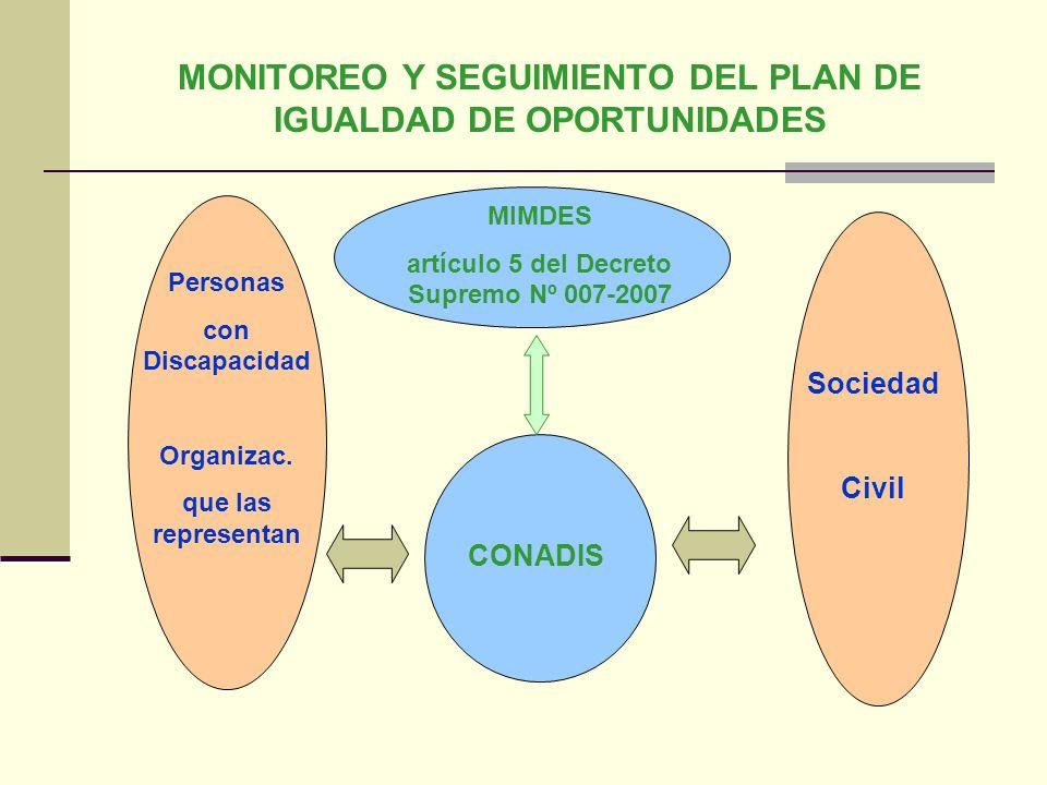 MONITOREO Y SEGUIMIENTO DEL PLAN DE IGUALDAD DE OPORTUNIDADES