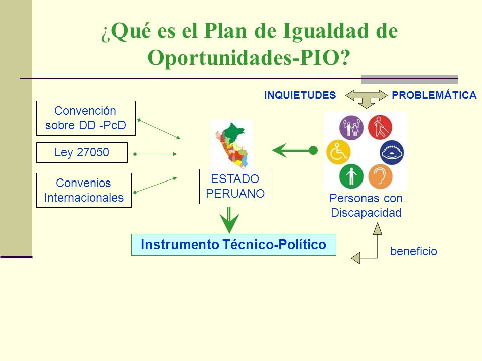 ¿Qué es el Plan de Igualdad de Oportunidades-PIO