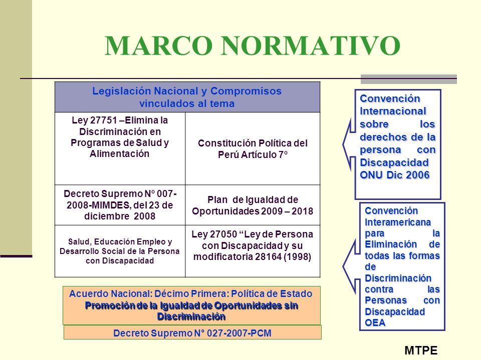 MARCO NORMATIVO MTPE Legislación Nacional y Compromisos