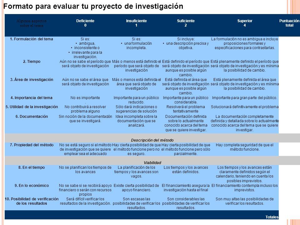Formato para evaluar tu proyecto de investigación