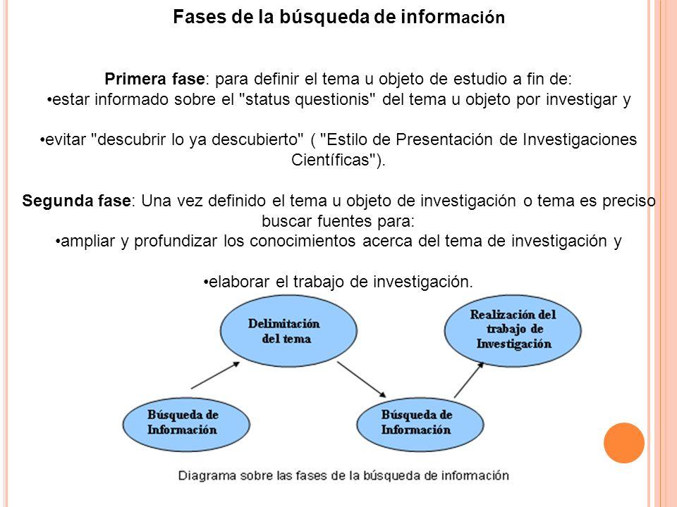 Fases de la búsqueda de información