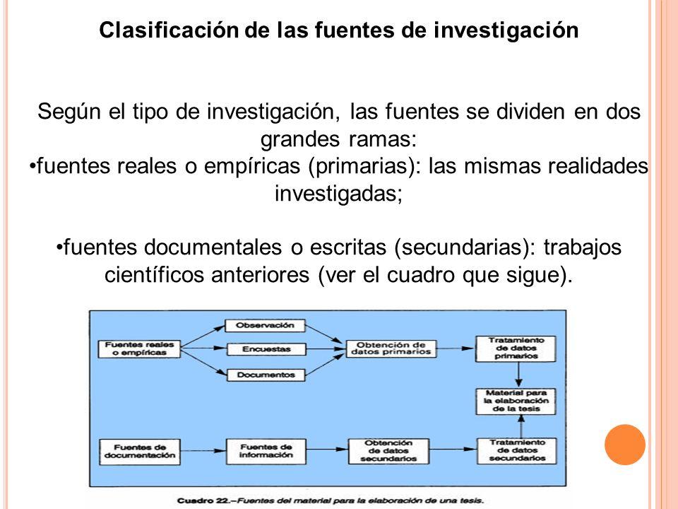 Clasificación de las fuentes de investigación