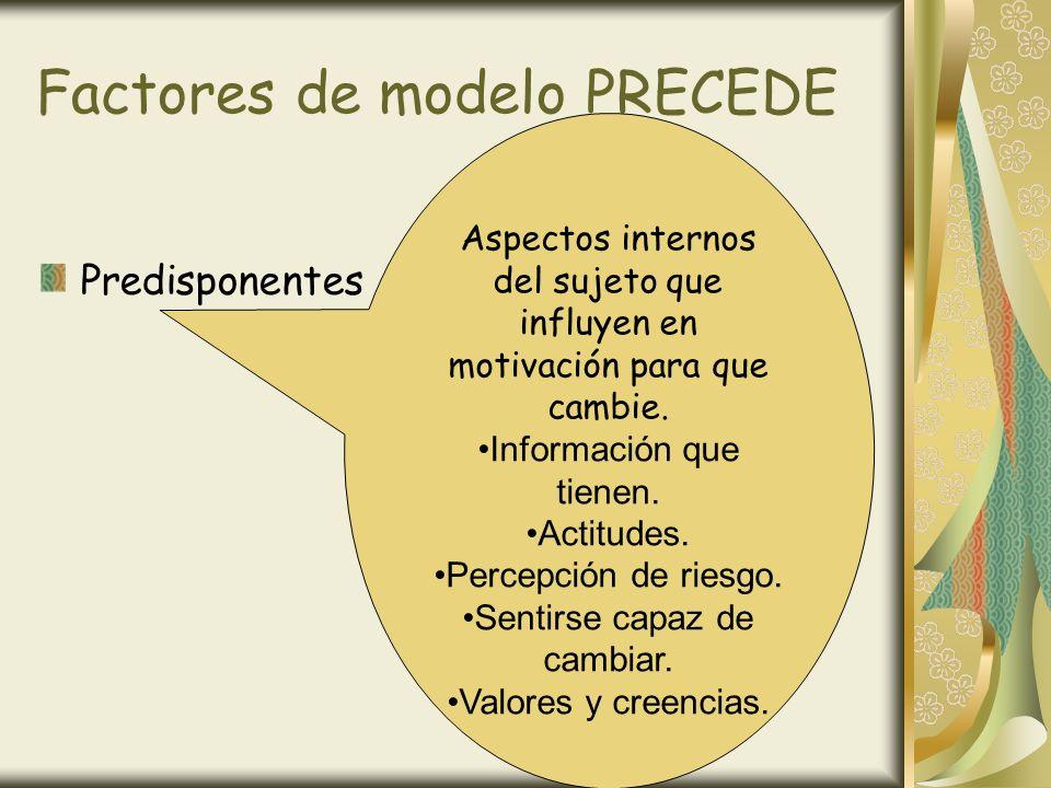 Factores de modelo PRECEDE