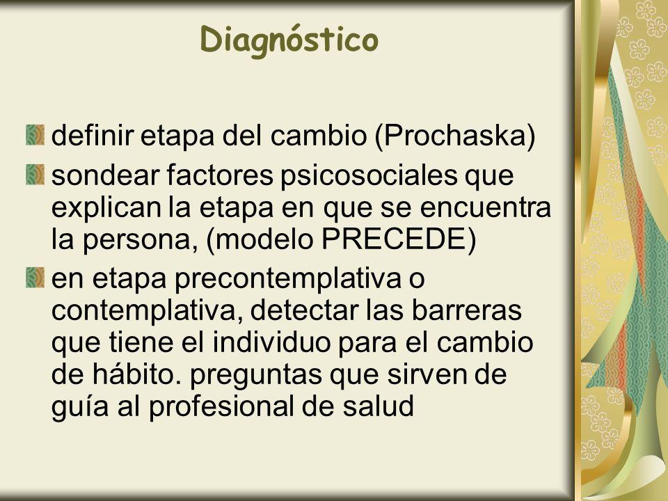 Diagnóstico definir etapa del cambio (Prochaska)