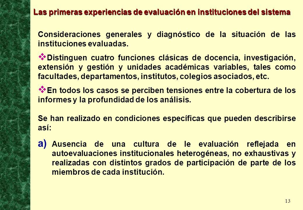 Las primeras experiencias de evaluación en instituciones del sistema