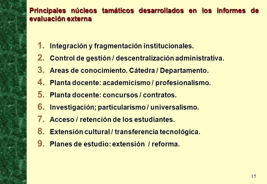 Principales núcleos tamáticos desarrollados en los informes de evaluación externa