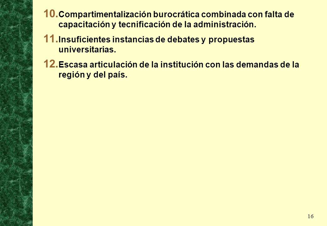 Compartimentalización burocrática combinada con falta de capacitación y tecnificación de la administración.