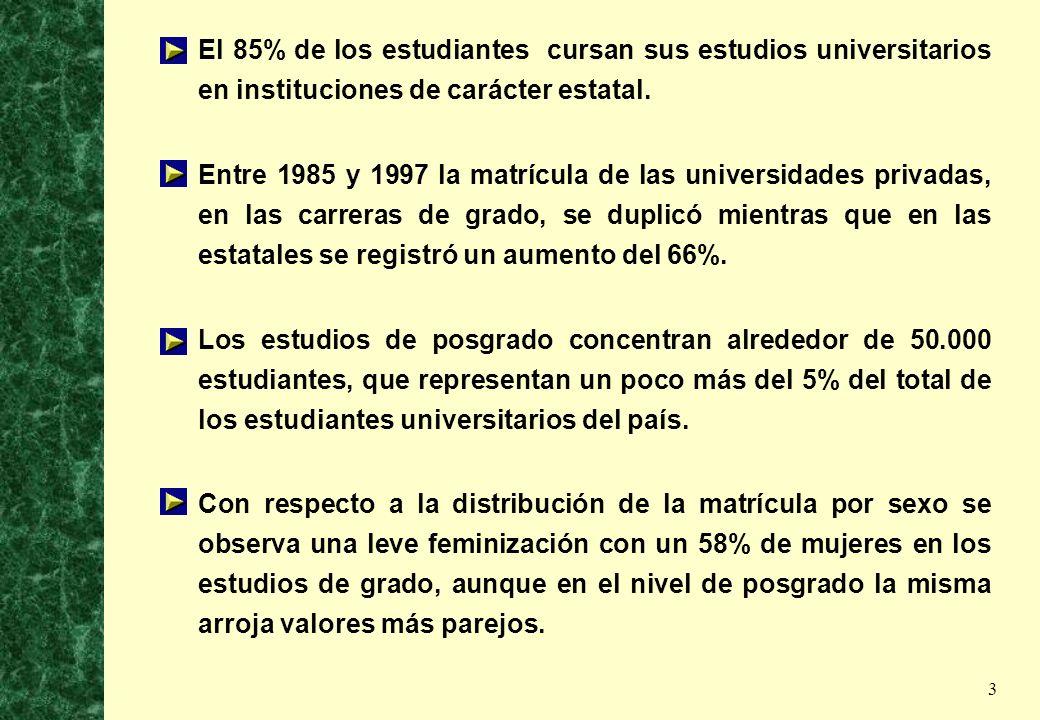 El 85% de los estudiantes cursan sus estudios universitarios en instituciones de carácter estatal.