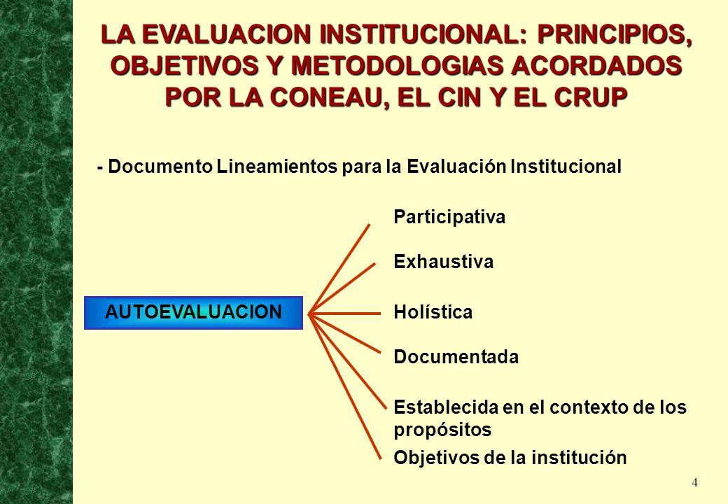 LA EVALUACION INSTITUCIONAL: PRINCIPIOS, OBJETIVOS Y METODOLOGIAS ACORDADOS POR LA CONEAU, EL CIN Y EL CRUP