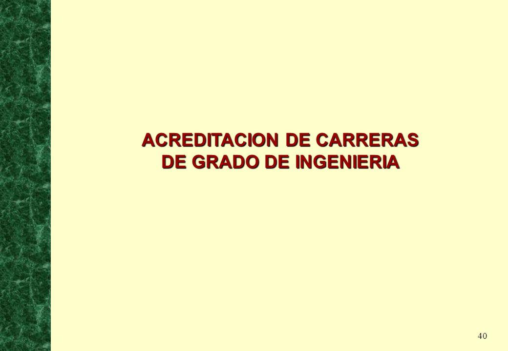 ACREDITACION DE CARRERAS