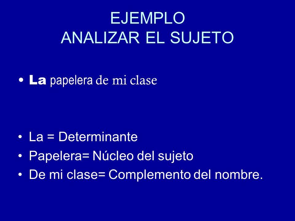 EJEMPLO ANALIZAR EL SUJETO