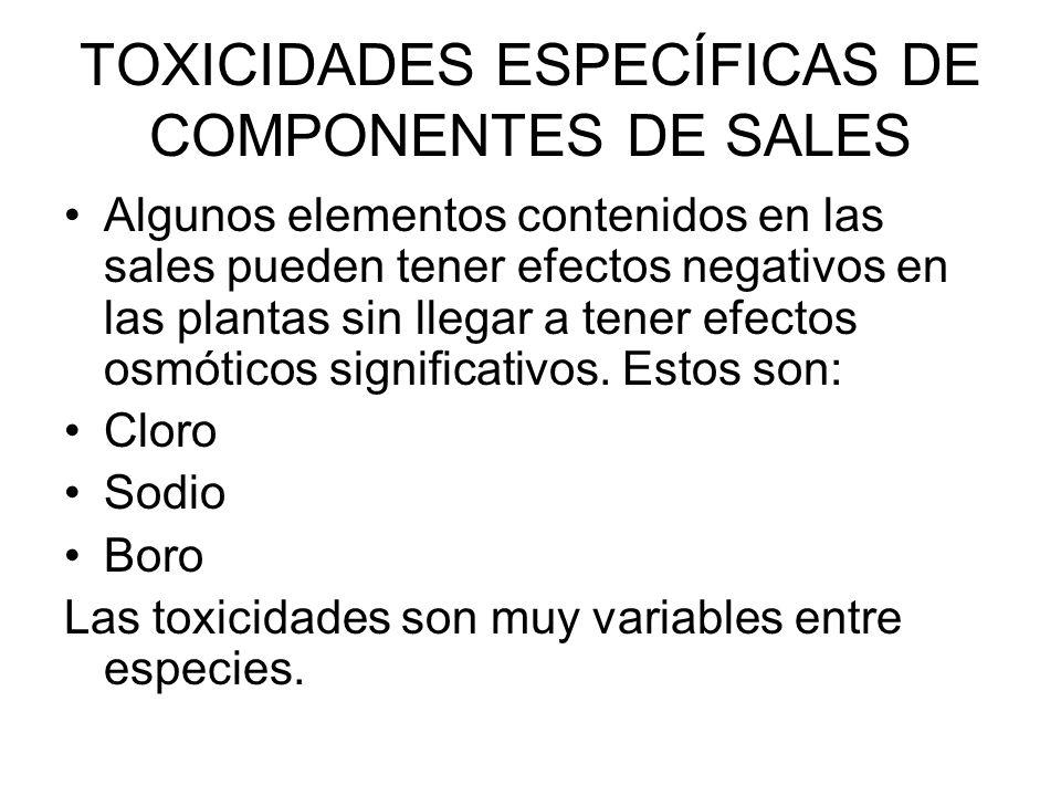 TOXICIDADES ESPECÍFICAS DE COMPONENTES DE SALES