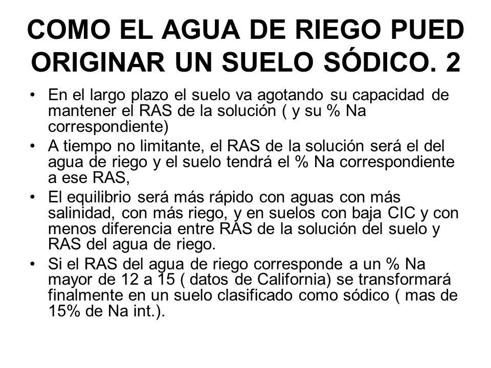 COMO EL AGUA DE RIEGO PUED ORIGINAR UN SUELO SÓDICO. 2