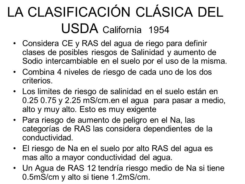 LA CLASIFICACIÓN CLÁSICA DEL USDA California 1954