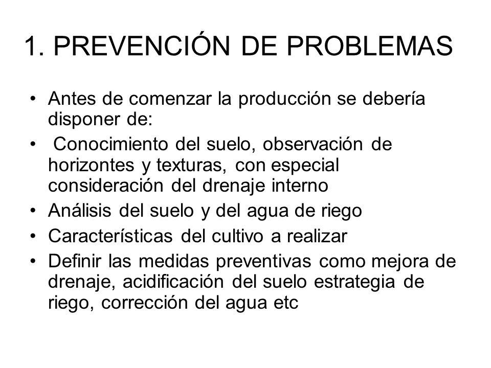 1. PREVENCIÓN DE PROBLEMAS