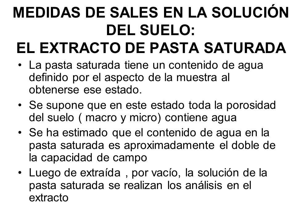 MEDIDAS DE SALES EN LA SOLUCIÓN DEL SUELO: EL EXTRACTO DE PASTA SATURADA