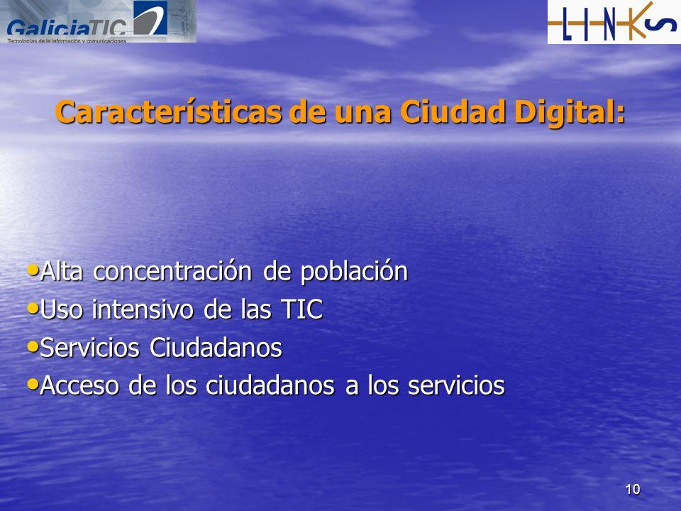 Características de una Ciudad Digital: