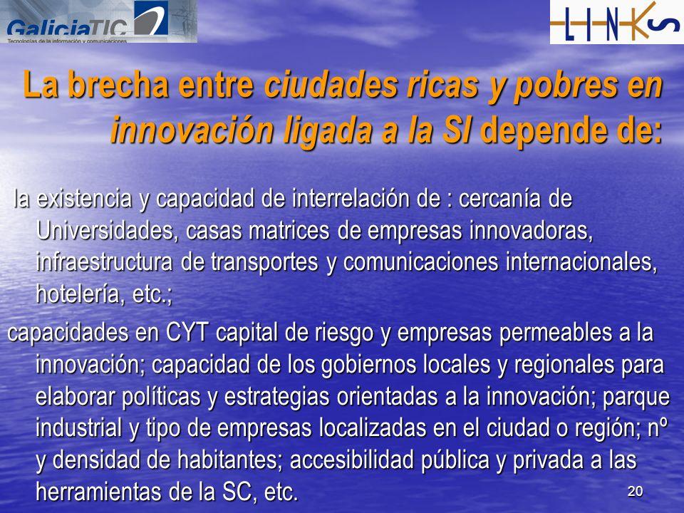 La brecha entre ciudades ricas y pobres en innovación ligada a la SI depende de: