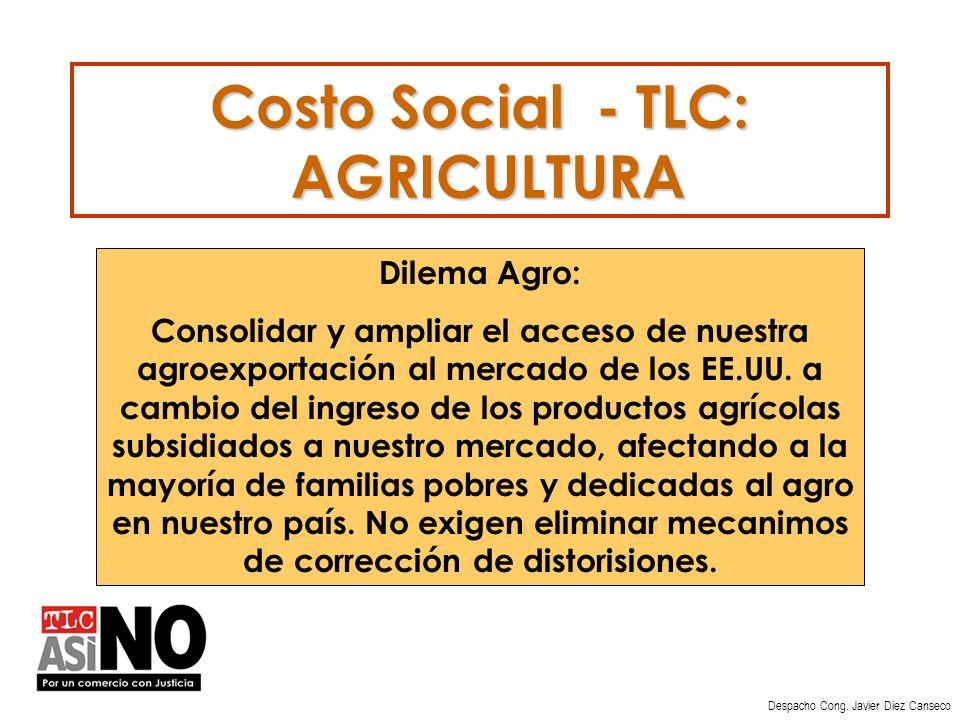 Costo Social - TLC: AGRICULTURA