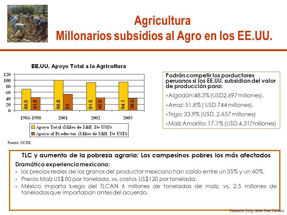 Agricultura Millonarios subsidios al Agro en los EE.UU.