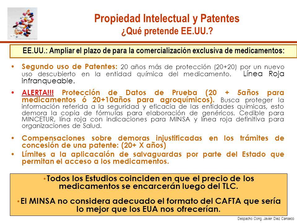 Propiedad Intelectual y Patentes ¿Qué pretende EE.UU.
