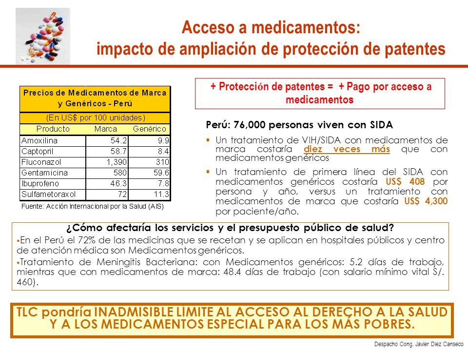 Acceso a medicamentos: impacto de ampliación de protección de patentes