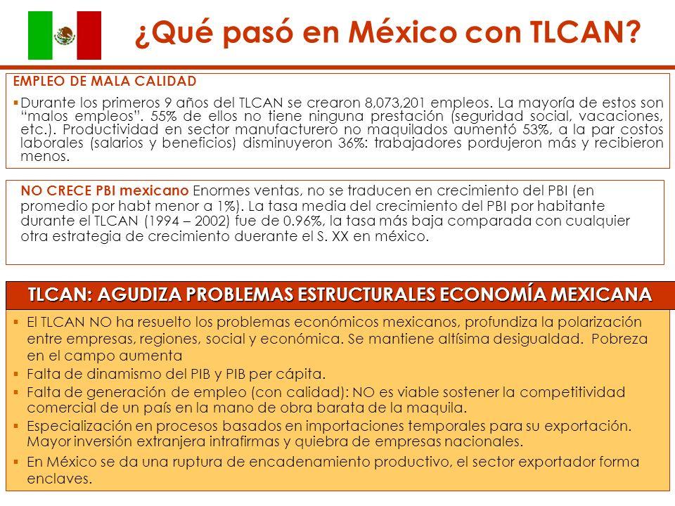 ¿Qué pasó en México con TLCAN