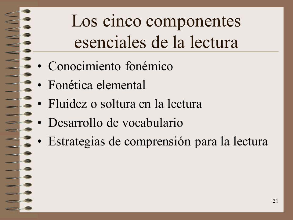 Los cinco componentes esenciales de la lectura
