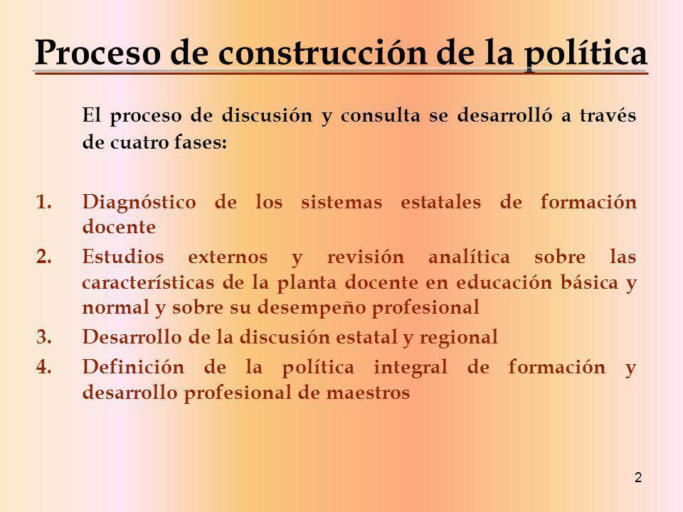 Proceso de construcción de la política