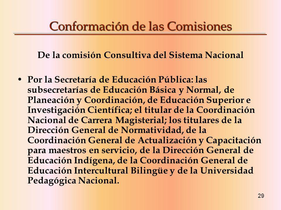 Conformación de las Comisiones