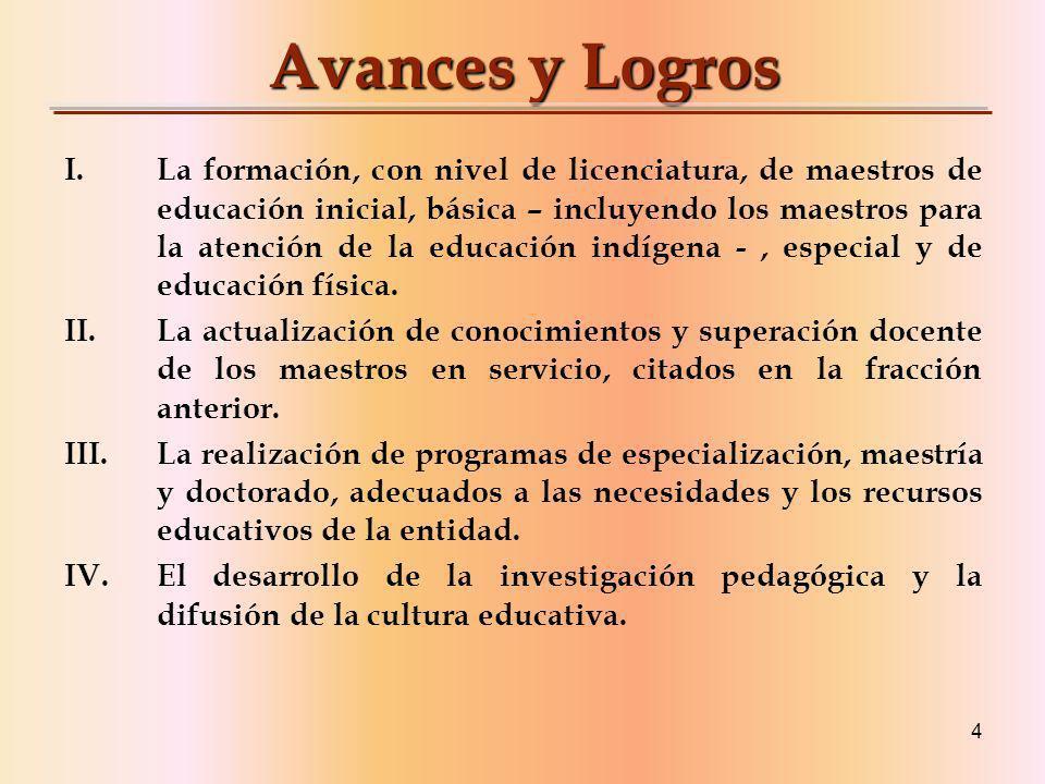 Avances y Logros