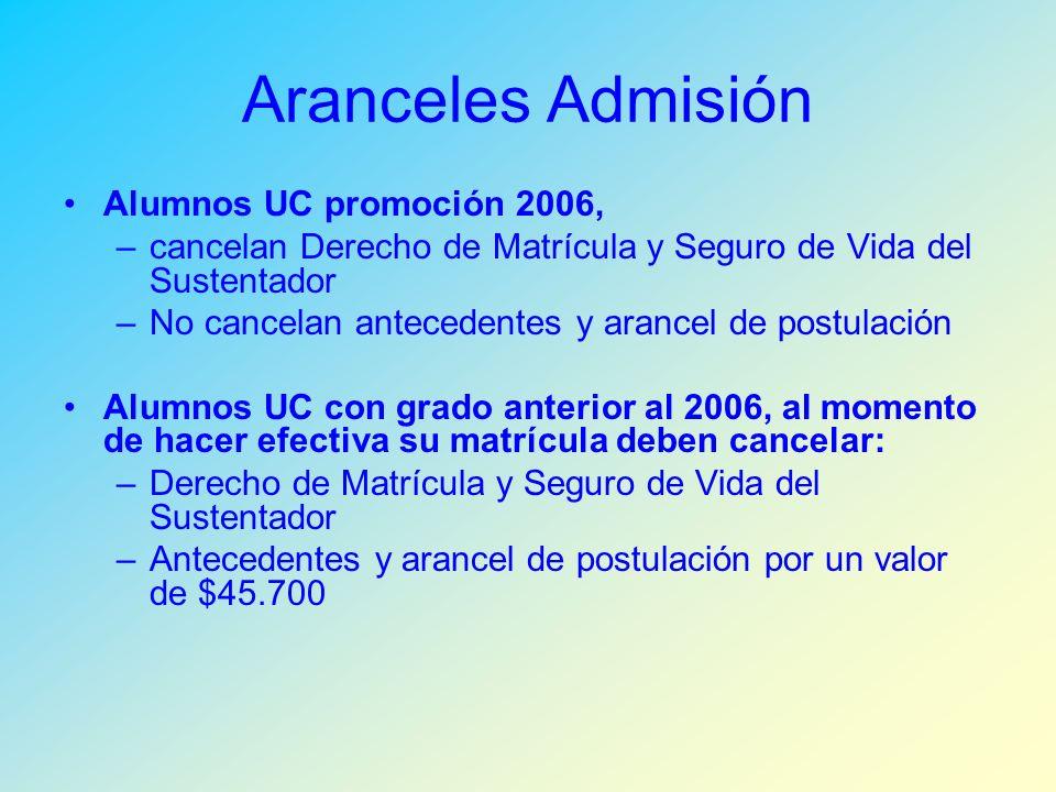Aranceles Admisión Alumnos UC promoción 2006,