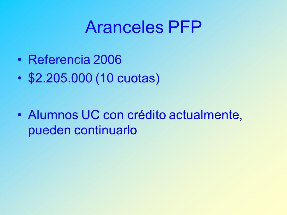 Aranceles PFP Referencia 2006 $2.205.000 (10 cuotas)