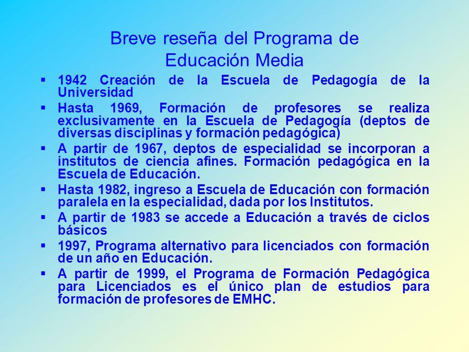 Breve reseña del Programa de Educación Media