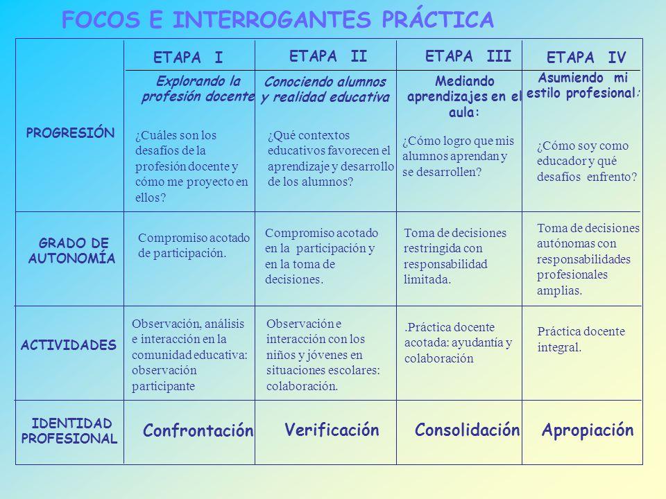 Explorando la profesión docente Mediando aprendizajes en el aula: