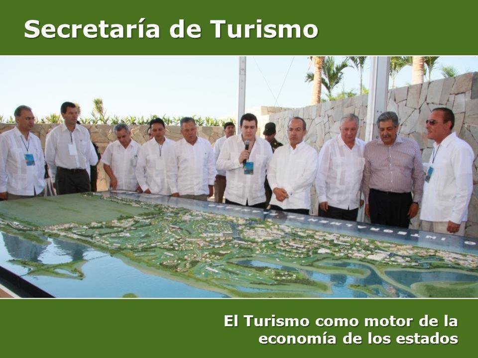 Secretaría de Turismo El Turismo como motor de la economía de los estados